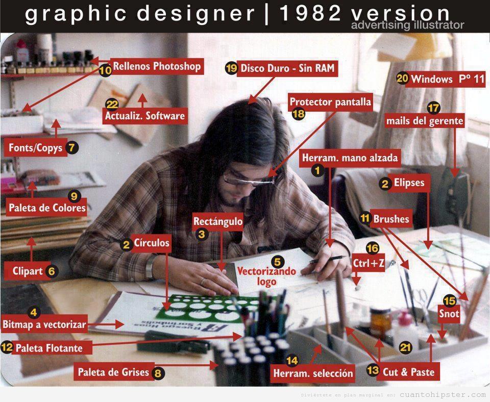 Diseñador gráfico todo hecho a mano en los años 70 o años 80
