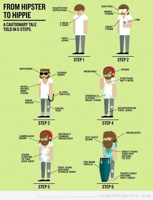 Viñeta en la que se explica cómo pasar de hipster a hippie en  pasos