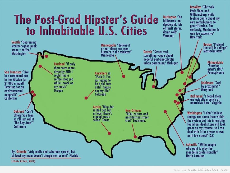 Guía con el mapa de las ciudades para hipsters en USA